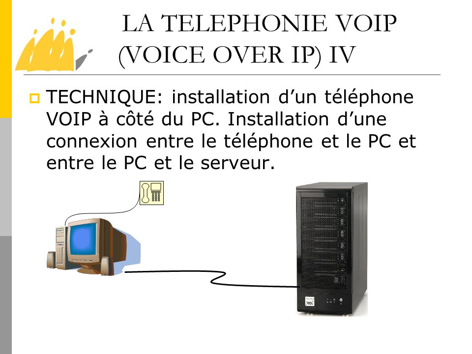 LA TELEPHONIE VOIP (VOICE OVER IP) IV