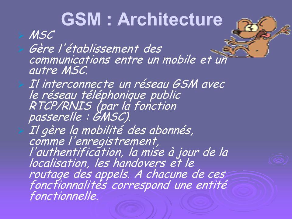 GSM : Architecture MSC. Gère l établissement des communications entre un mobile et un autre MSC.