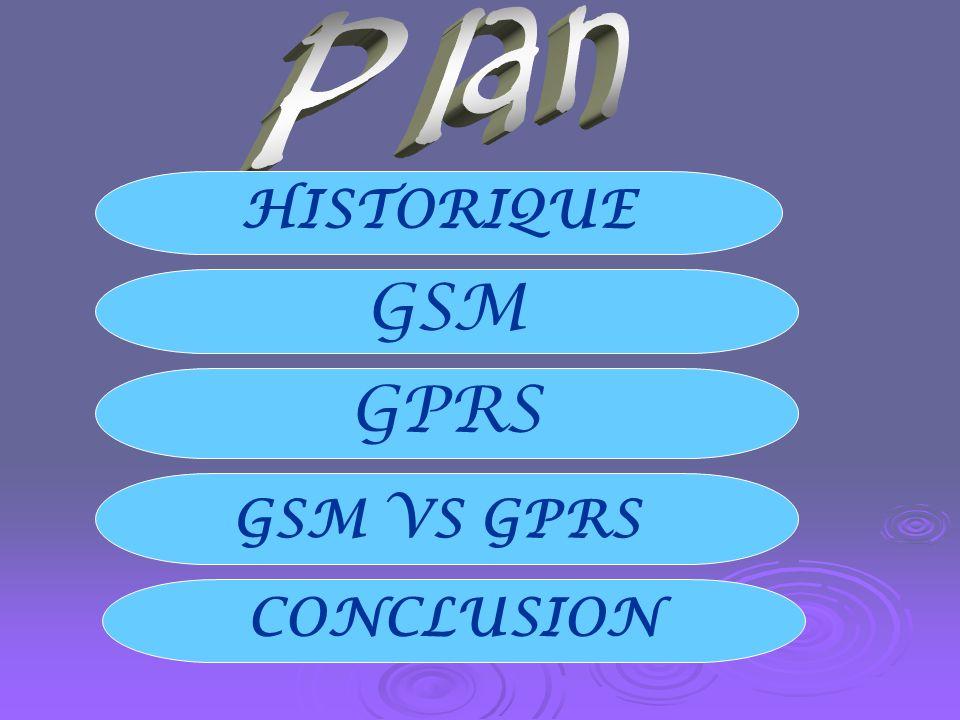 plan HISTORIQUE GSM GPRS GSM VS GPRS CONCLUSION