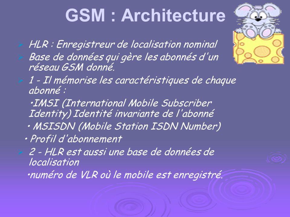 GSM : Architecture HLR : Enregistreur de localisation nominal