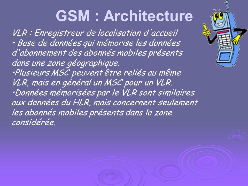 GSM : Architecture VLR : Enregistreur de localisation d accueil