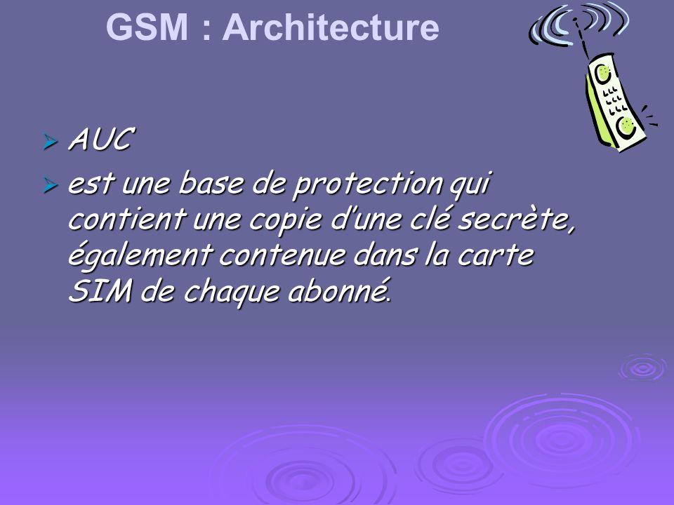 GSM : Architecture AUC.