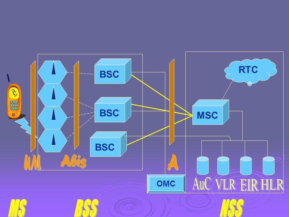 BSC RTC BSC MSC BSC UM Abis A OMC AuC VLR EIR HLR MS BSS NSS