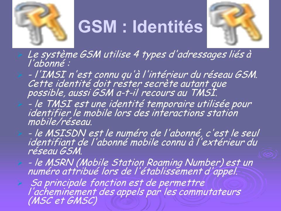 GSM : Identités Le système GSM utilise 4 types d adressages liés à l abonné :