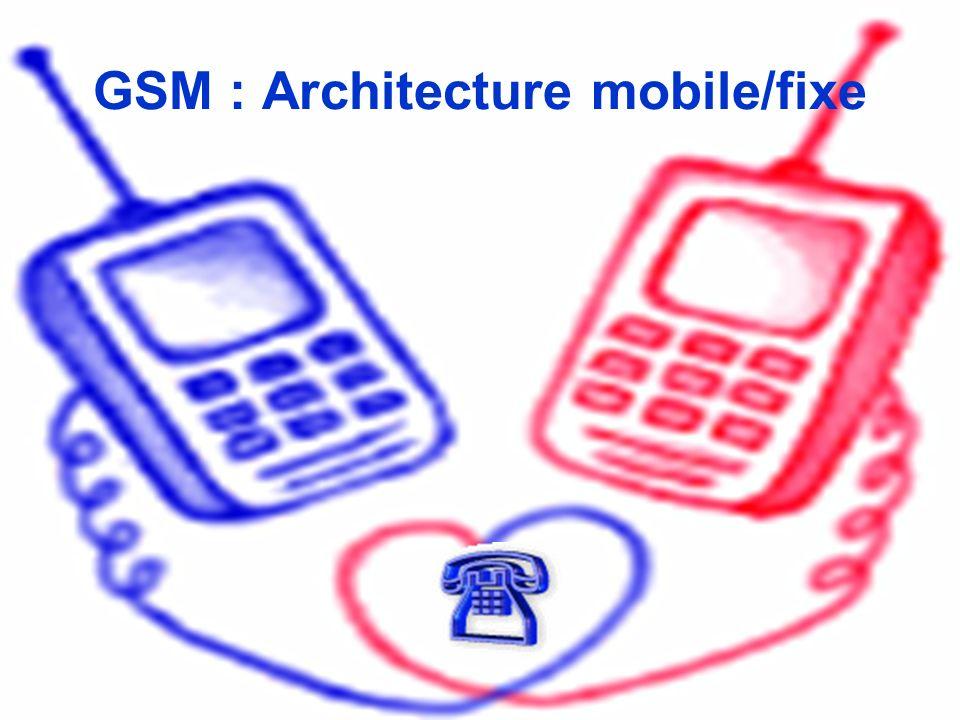 GSM : Architecture mobile/fixe