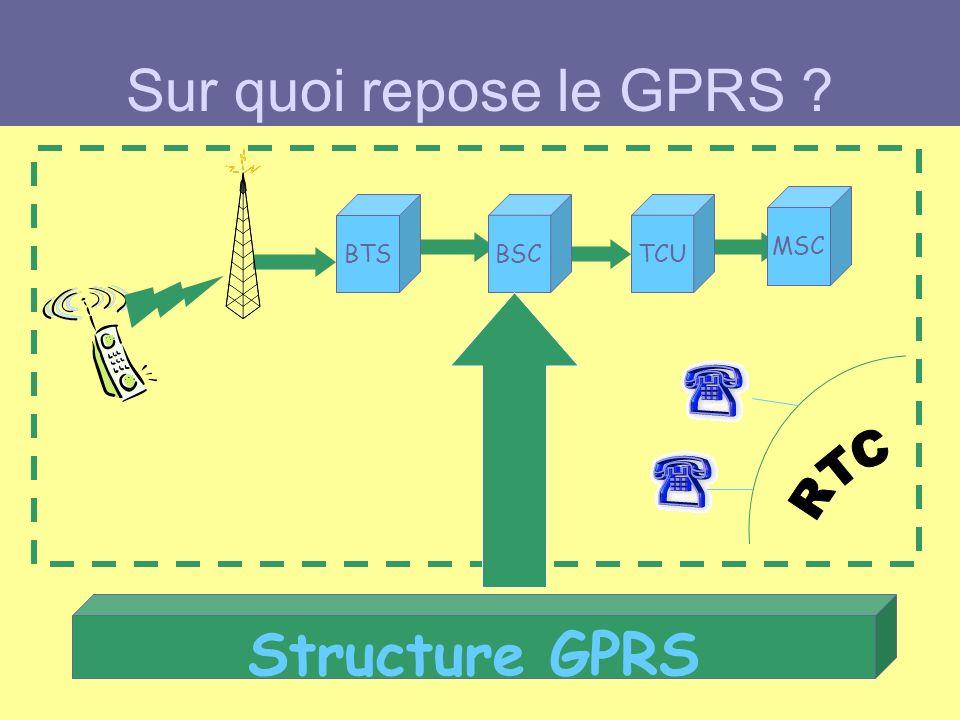 Sur quoi repose le GPRS MSC BTS BSC TCU RTC Structure GPRS
