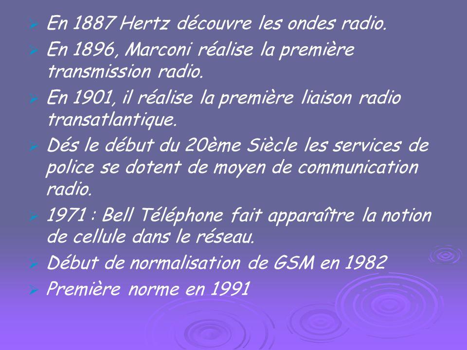En 1887 Hertz découvre les ondes radio.