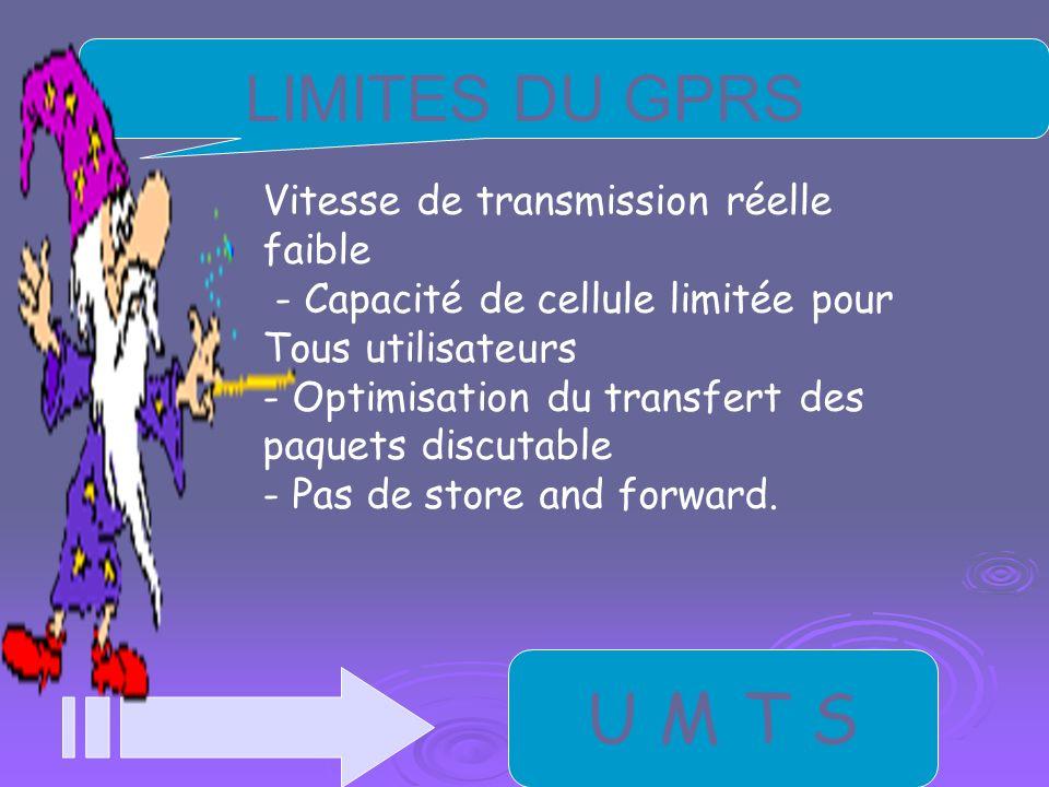 U M T S LIMITES DU GPRS Vitesse de transmission réelle faible