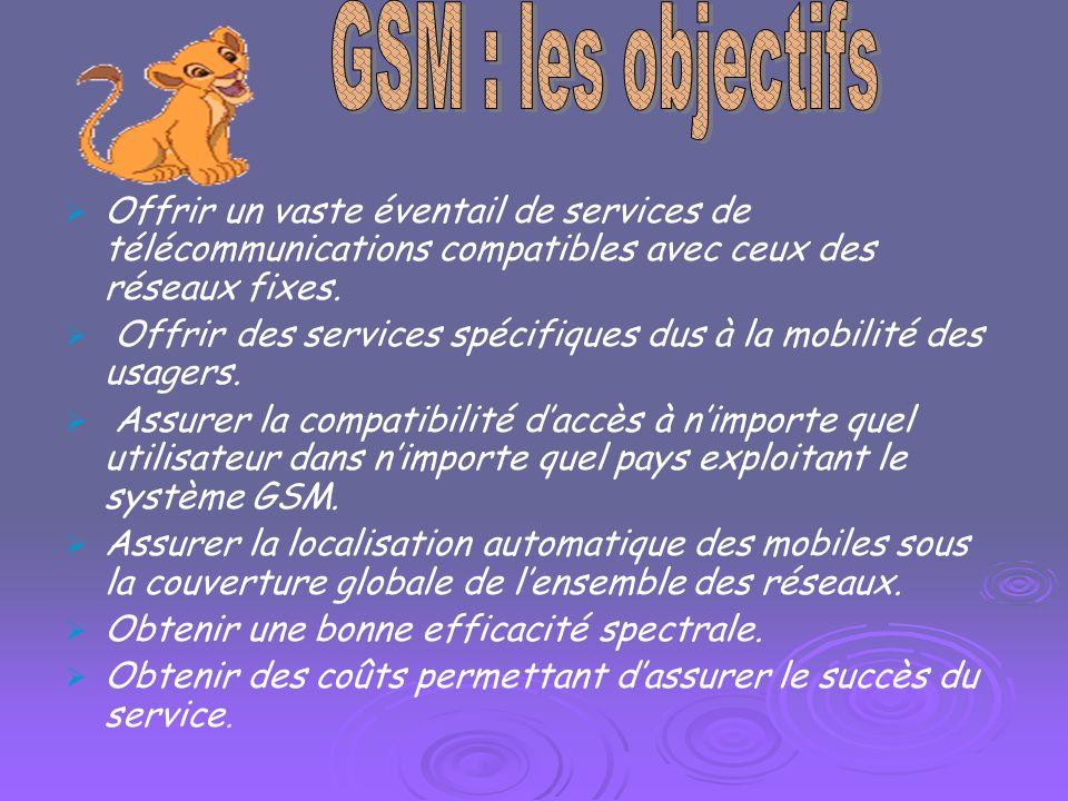 GSM : les objectifs Offrir un vaste éventail de services de télécommunications compatibles avec ceux des réseaux fixes.