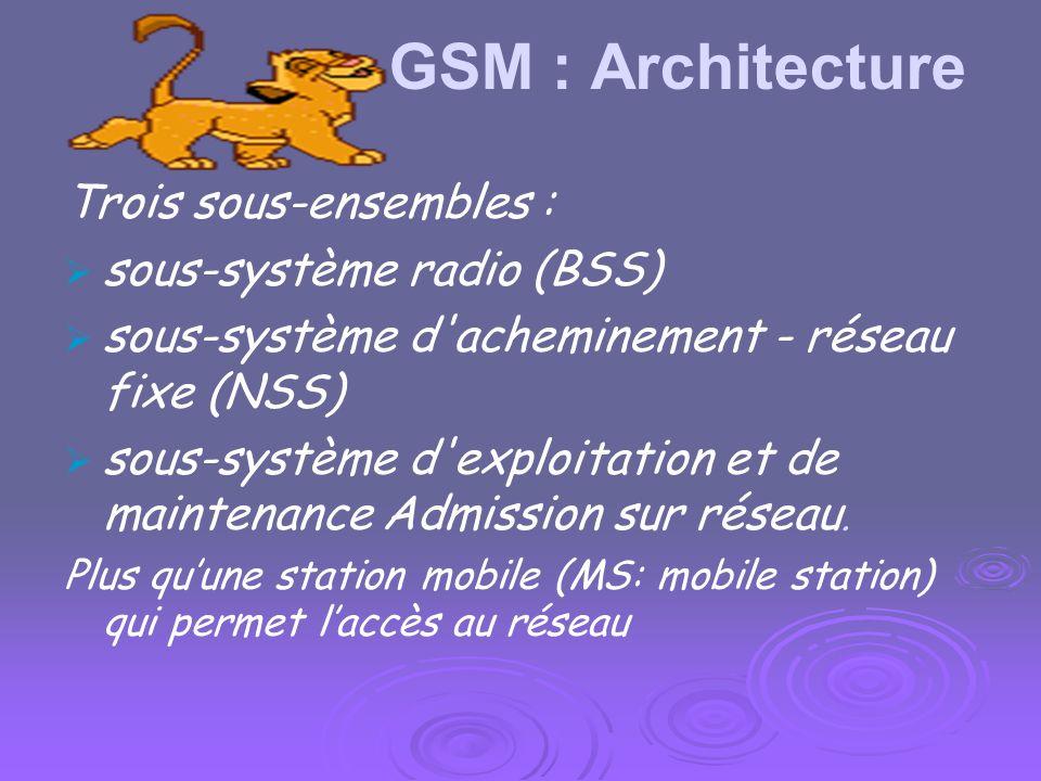 GSM : Architecture Trois sous-ensembles : sous-système radio (BSS)