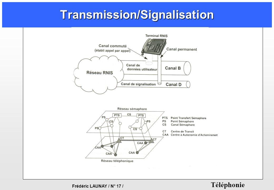 Transmission/Signalisation