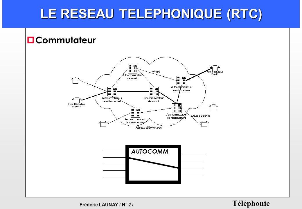 LE RESEAU TELEPHONIQUE (RTC)