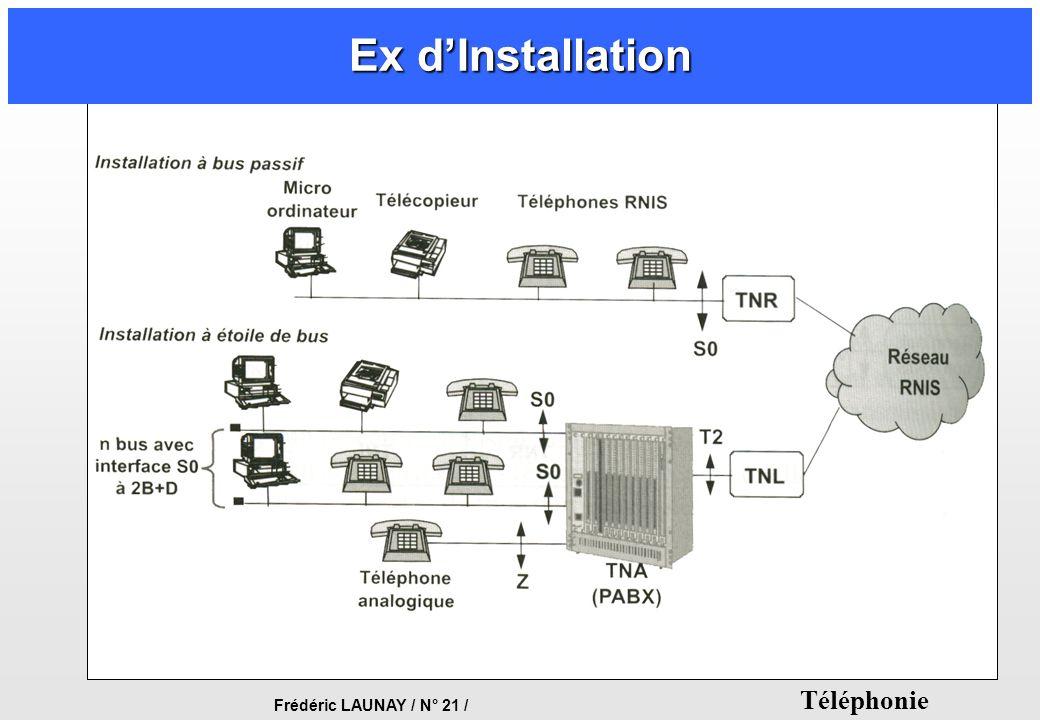 Ex d'Installation