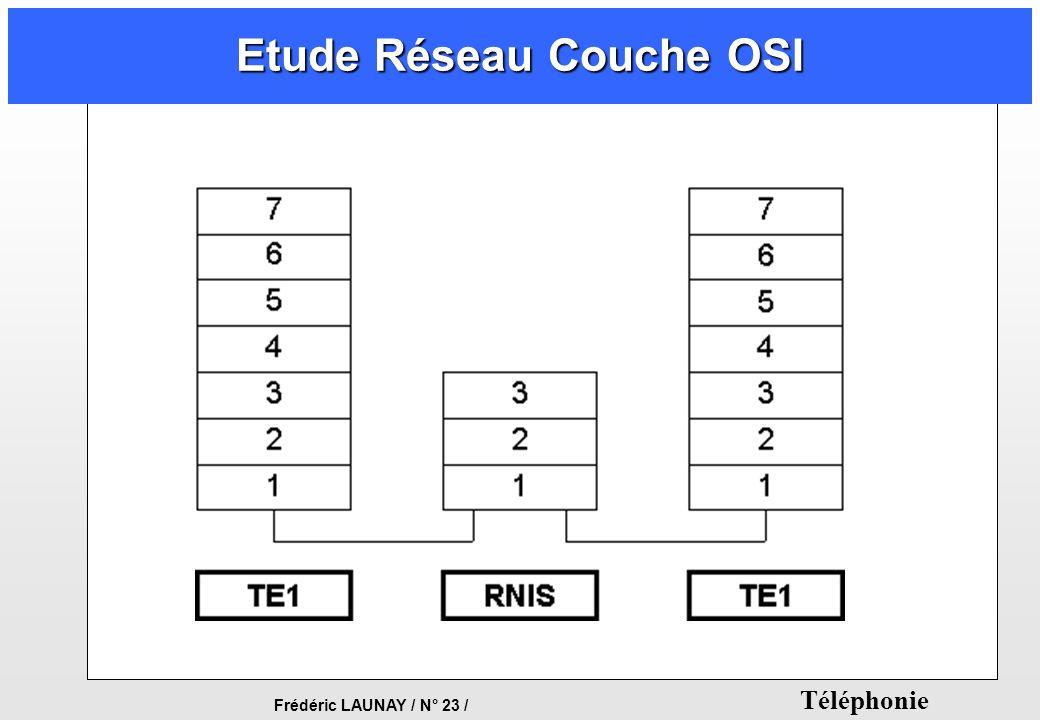 Etude Réseau Couche OSI