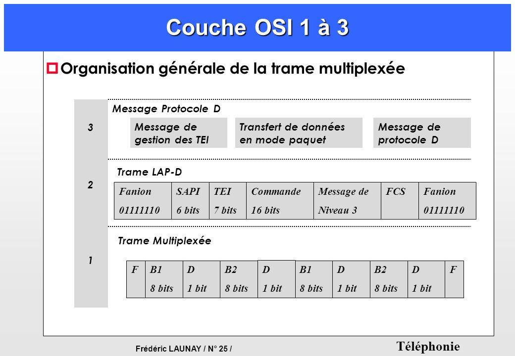 Couche OSI 1 à 3 Organisation générale de la trame multiplexée 3 2 1