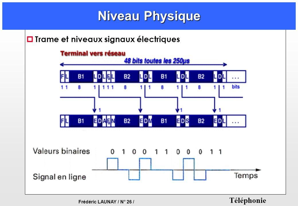 Niveau Physique Trame et niveaux signaux électriques
