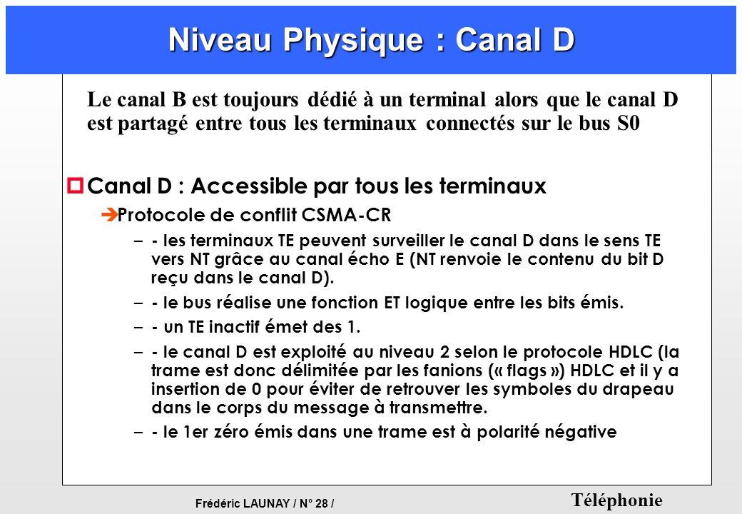 Niveau Physique : Canal D