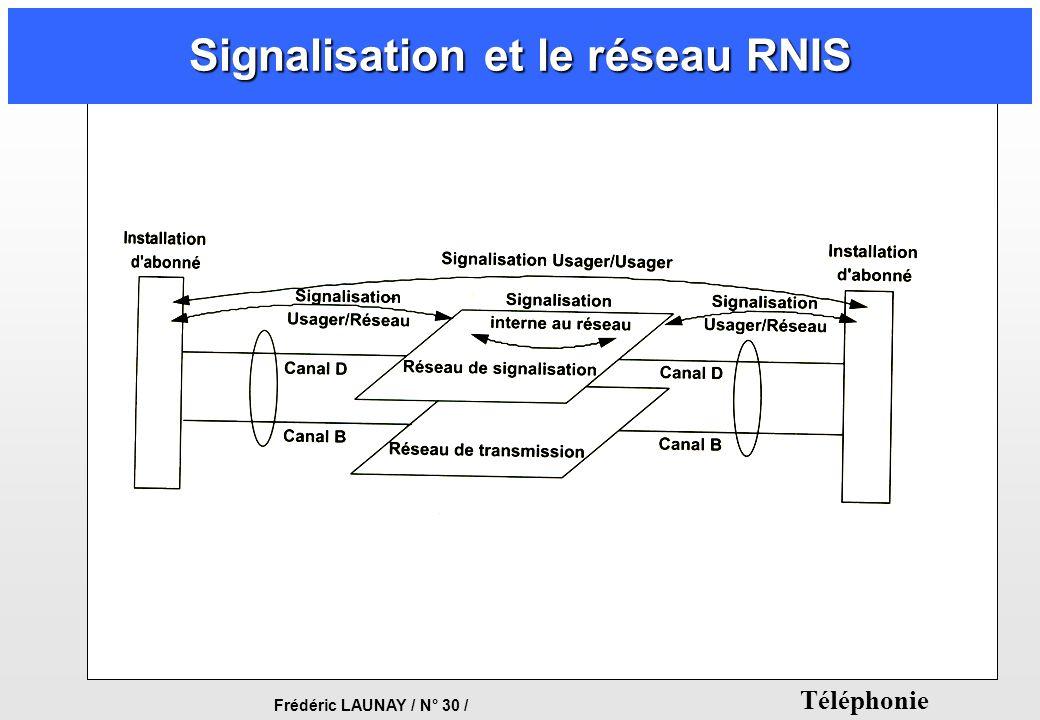Signalisation et le réseau RNIS