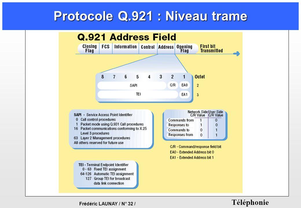 Protocole Q.921 : Niveau trame