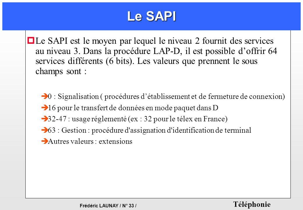 Le SAPI