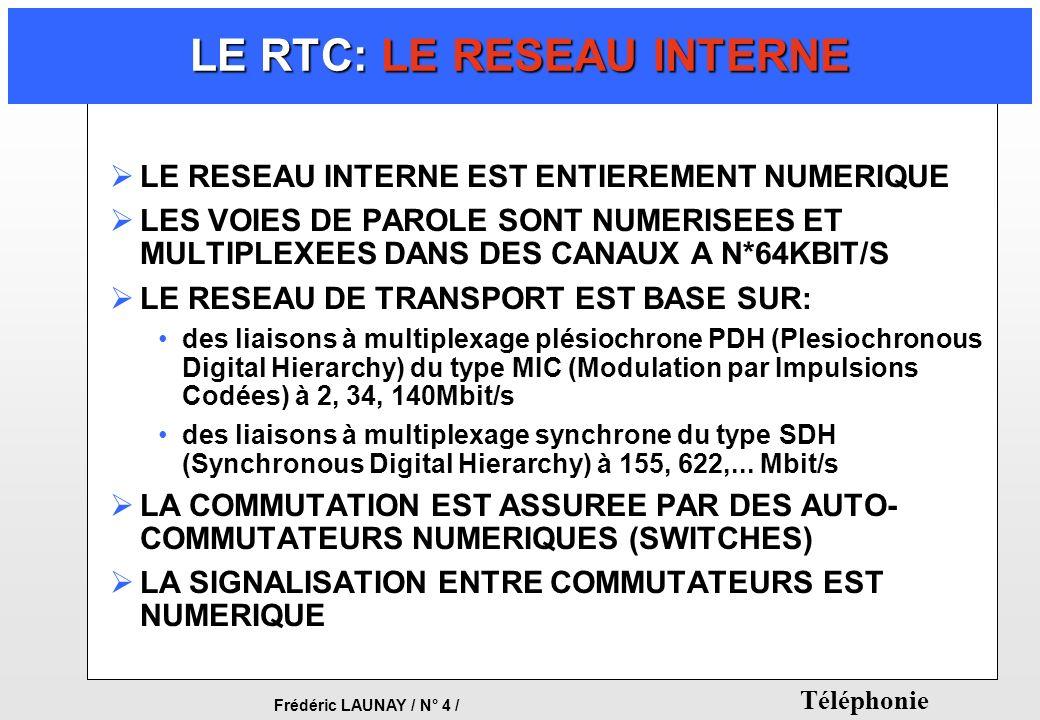LE RTC: LE RESEAU INTERNE