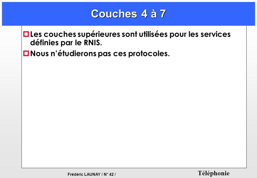 Couches 4 à 7 Les couches supérieures sont utilisées pour les services définies par le RNIS.