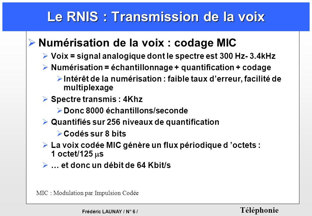 Le RNIS : Transmission de la voix