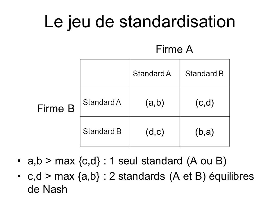 Le jeu de standardisation