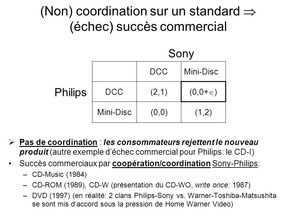 (Non) coordination sur un standard  (échec) succès commercial