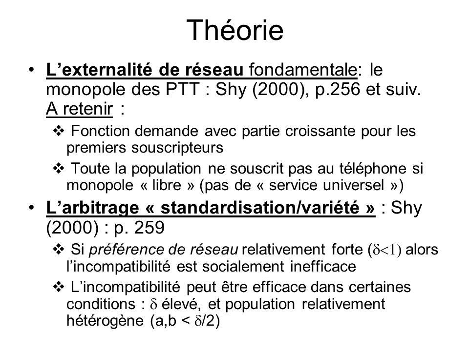 Théorie L'externalité de réseau fondamentale: le monopole des PTT : Shy (2000), p.256 et suiv. A retenir :