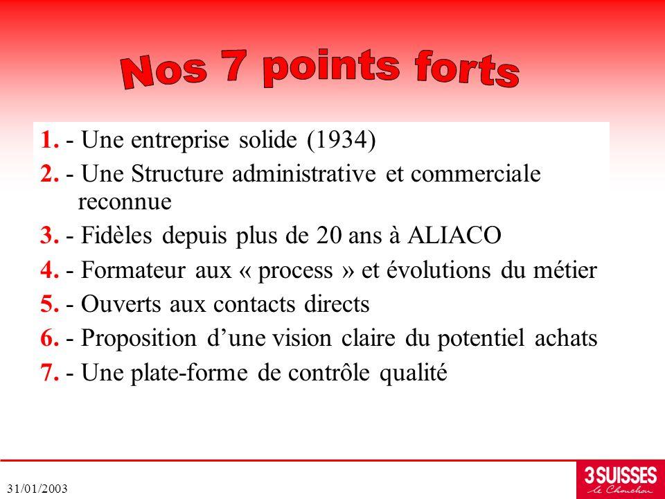 Nos 7 points forts 1. - Une entreprise solide (1934)