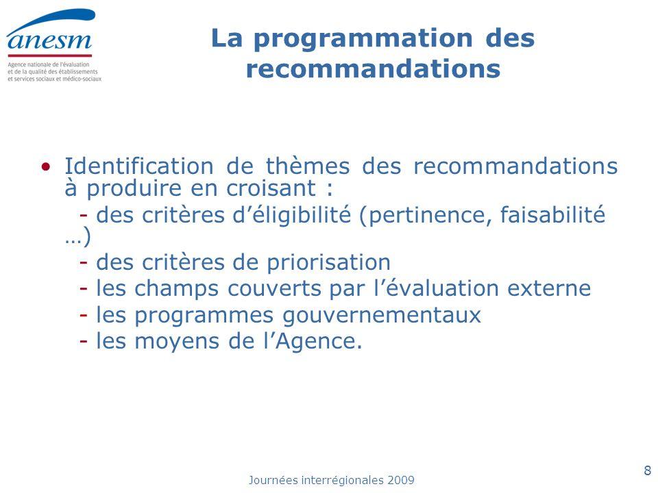 La programmation des recommandations