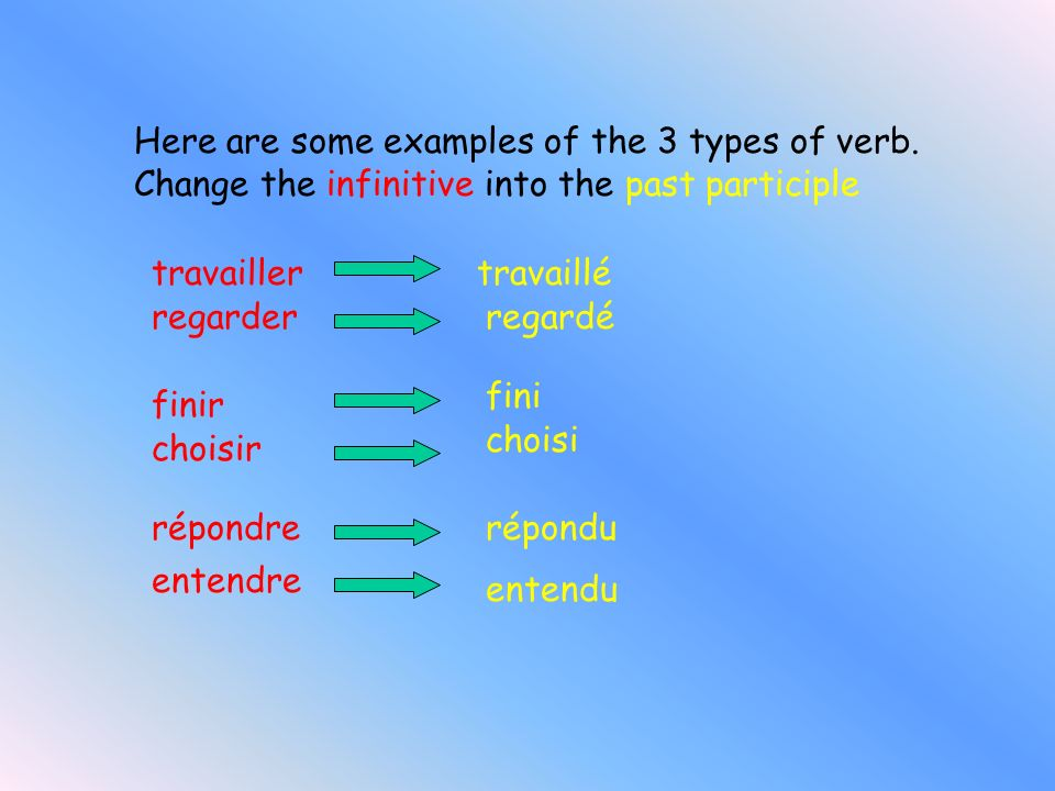 Here are some examples of the 3 types of verb