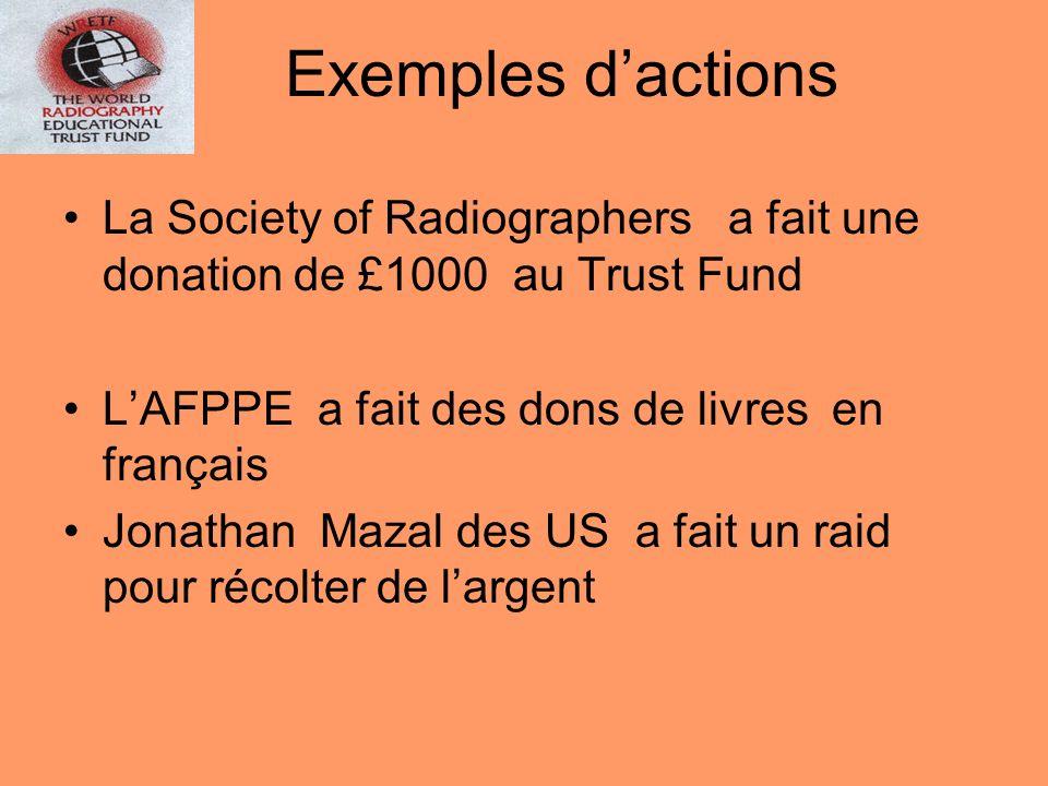 Exemples d'actions La Society of Radiographers a fait une donation de £1000 au Trust Fund. L'AFPPE a fait des dons de livres en français.