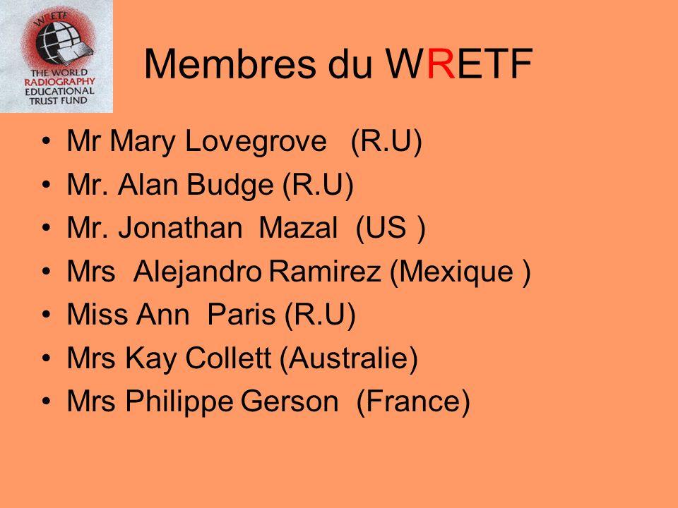 Membres du WRETF Mr Mary Lovegrove (R.U) Mr. Alan Budge (R.U)