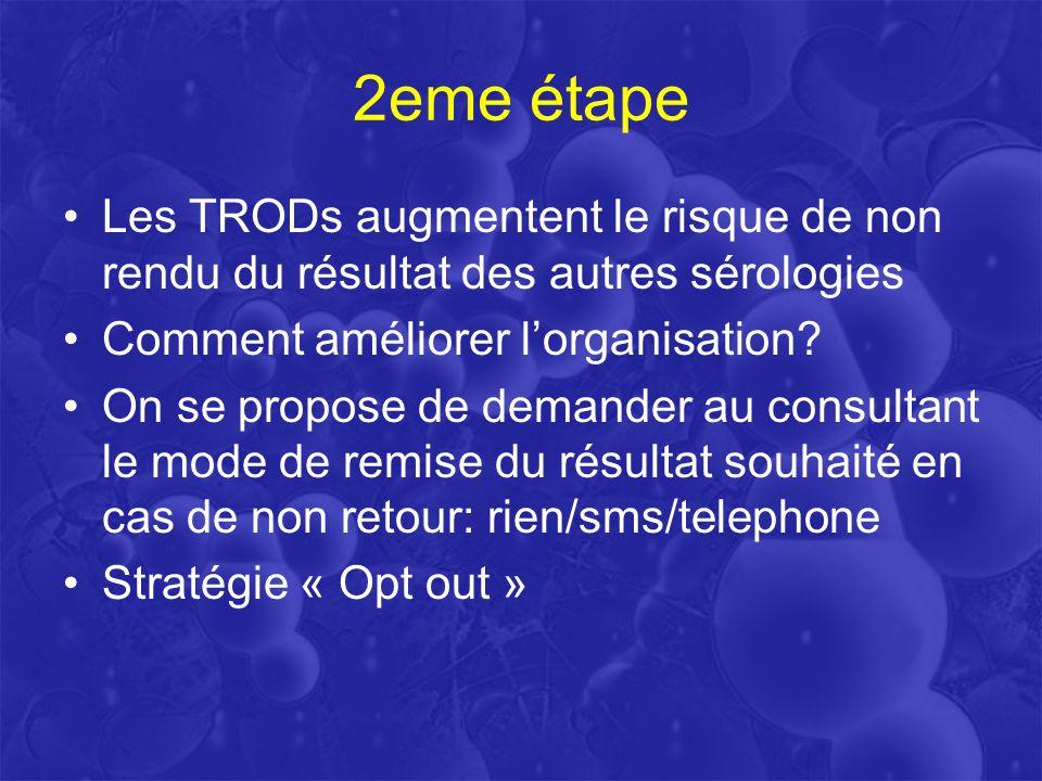 2eme étape Les TRODs augmentent le risque de non rendu du résultat des autres sérologies. Comment améliorer l'organisation