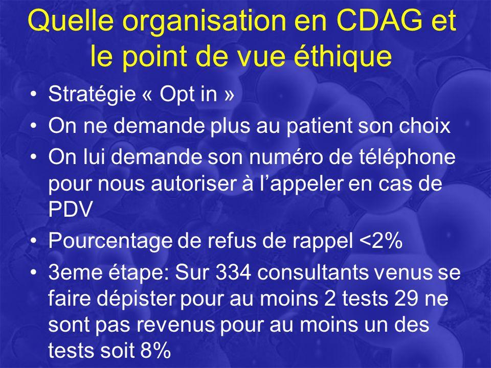 Quelle organisation en CDAG et le point de vue éthique