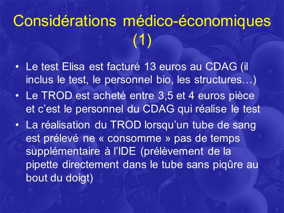 Considérations médico-économiques (1)