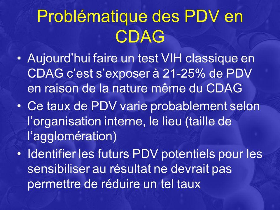 Problématique des PDV en CDAG