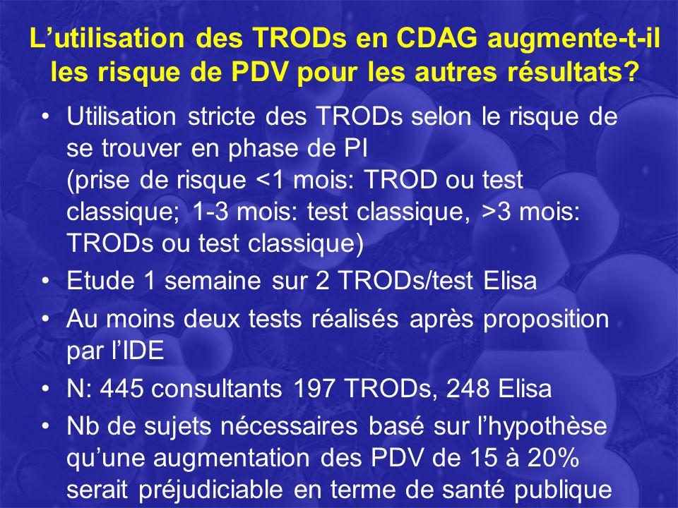 L'utilisation des TRODs en CDAG augmente-t-il les risque de PDV pour les autres résultats