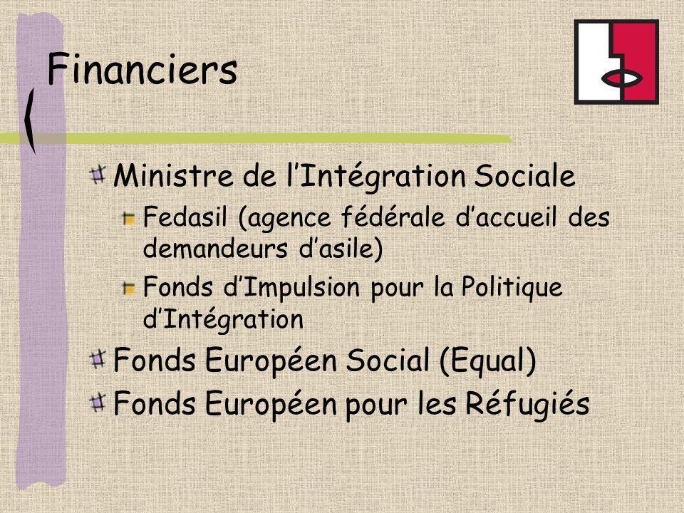 Financiers Ministre de l'Intégration Sociale