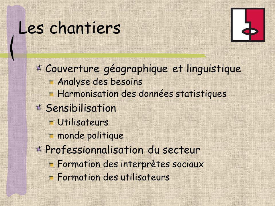 Les chantiers Couverture géographique et linguistique Sensibilisation