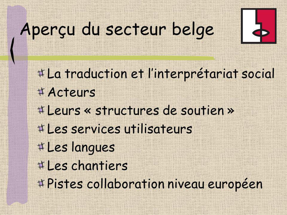 Aperçu du secteur belge
