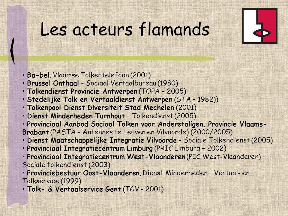 Les acteurs flamands Ba-bel, Vlaamse Tolkentelefoon (2001)