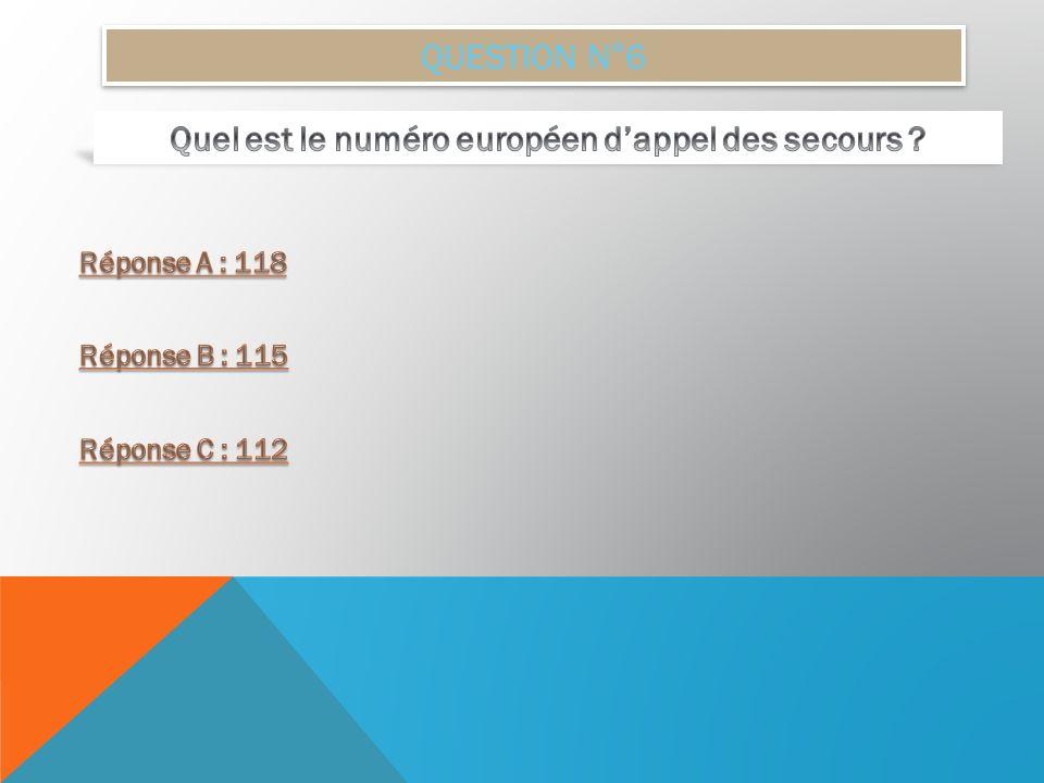 Quel est le numéro européen d'appel des secours