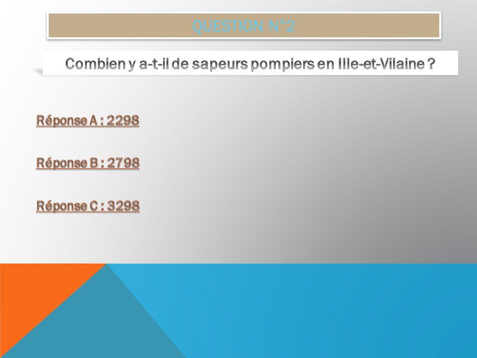 Combien y a-t-il de sapeurs pompiers en Ille-et-Vilaine