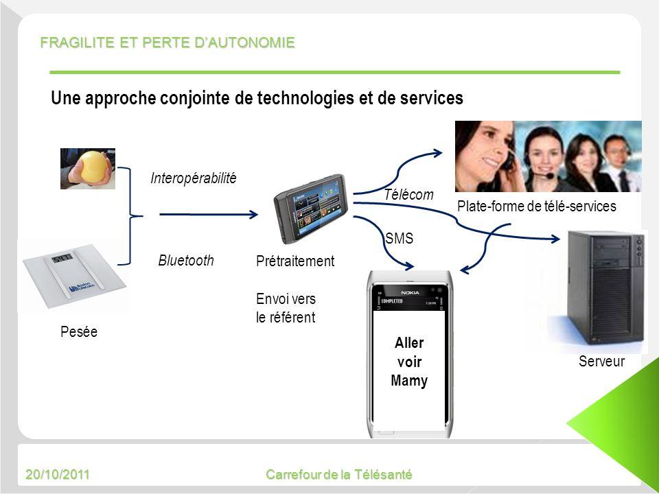 Une approche conjointe de technologies et de services