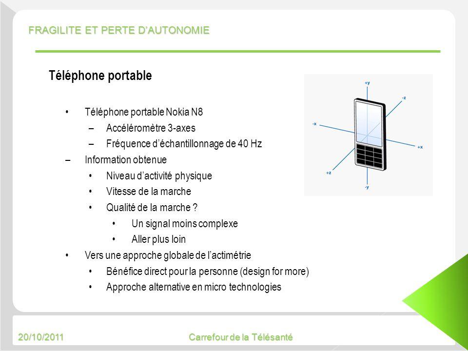Téléphone portable Téléphone portable Nokia N8 Accéléromètre 3-axes