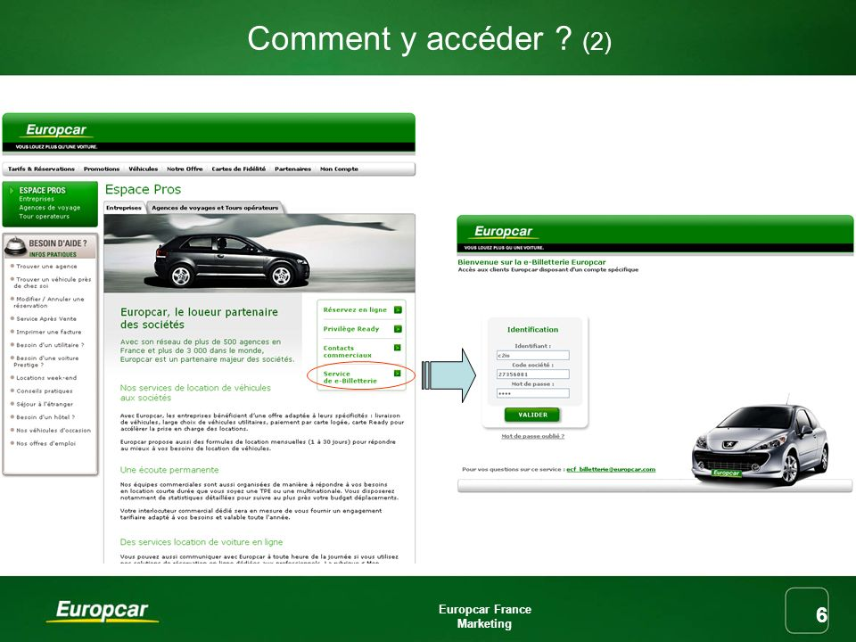 Comment y accéder (2) Europcar France Marketing