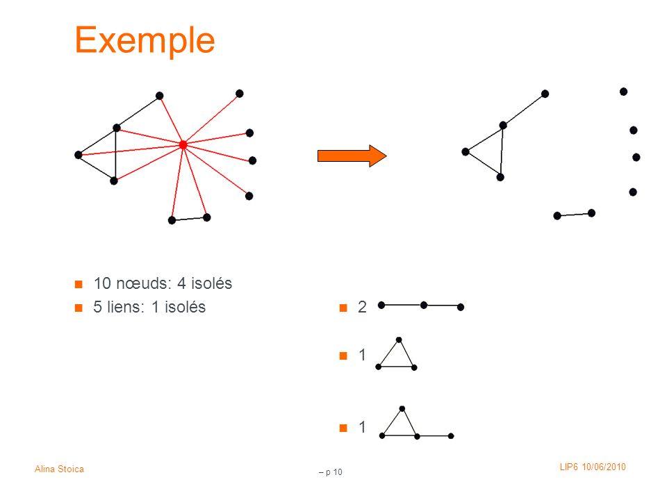 Exemple 10 nœuds: 4 isolés 5 liens: 1 isolés 2 1 – p 10